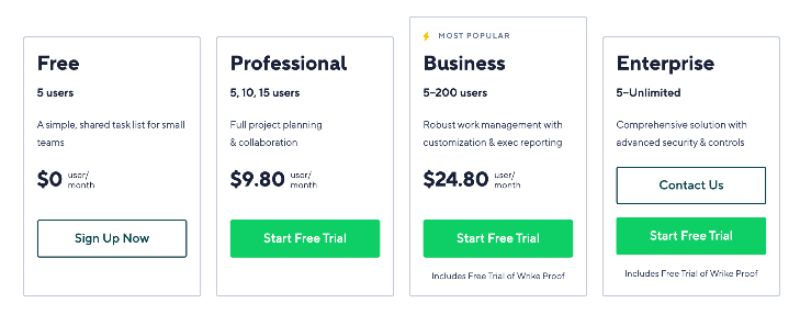 wrike review pricing table part 1