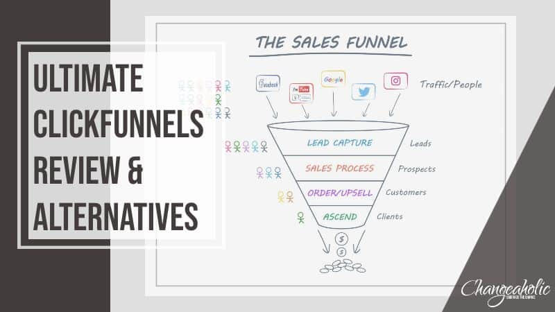 ClickFunnels Review Blog Title Image